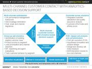 Transform Multi-Channel Customer Experience from Genpact Analytics