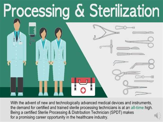 Processing And Sterilization Altamont Healthcare Infographic