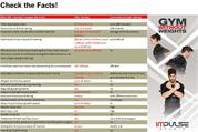Check the Facts_EMS Training vs Conventional Gym