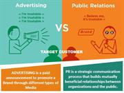 Click here to know the basics of PR & Advertising-Best PR Agency