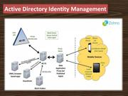 Active Directory Identity Management