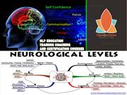 NLP Training coaching & certification  courses by best trainer of tran