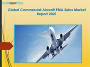 Global Commercial Aircraft PMA Sales Market Report 2021