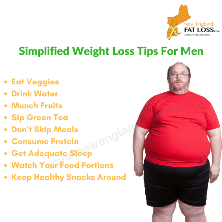 Weight loss doctor in tampa image 7