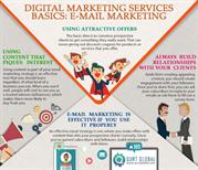 Digital Marketing Services Basics E-mail Marketing