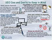 SEO Dos and Don'ts to keep in Mind