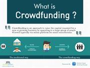 What is Crowdfunding by Crowdinvest