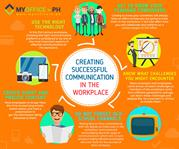 Creating Successful Communication in the Workplace