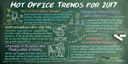 Hot Office Trends for 2017