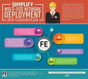 Simplify Multi-Site Network Deployment with Field Engineer