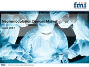 Neuromodulation Devices Market