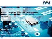 Brain Computer Interface (BCI) Market 2017-2027