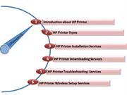 Deliver effective online and remote printer support and service