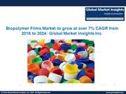 Biopolymer Films Market to grow at over 7% CAGR from 2016 to 2024