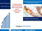 Europe Cervical Cancer Mortality Rate is Decreasing