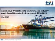 Automotive Wheel Coating Market