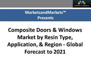 Composite Doors & Composite Windows Market worth 1,171.4 Million USD b