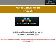 U.S. General Anesthesia Drugs Market