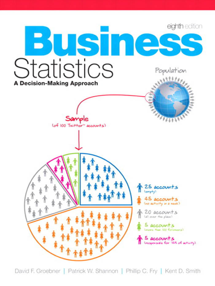 Business statistics a dicision making approach 10e authorstream fandeluxe Choice Image