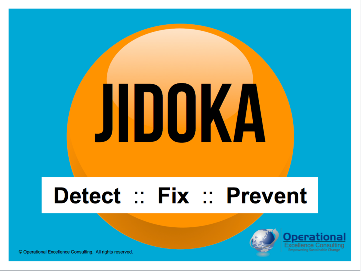 Jidoka By Operational Excellence Consulting Authorstream Cable Diagram Http Wwwpoweredtemplatecom Powerpointdiagrams Related Presentations
