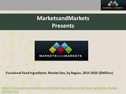 Functional Food Ingredients  Market Size, by Region, 2015-2020 ($Milli