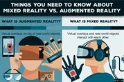 Things You Need to Know About Mixed Reality vs. Augmented Reality