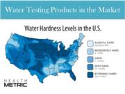 Water Testing Products in the Market
