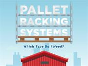 Pallet Racking Systems| Which Type DO I Need?