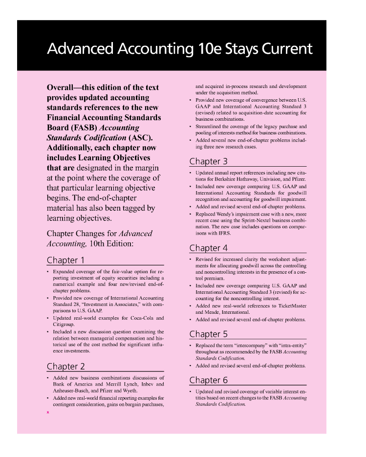 Advanced accounting 10e hoyle schaefer doupnik authorstream advanced accounting 10e hoyle schaefer doupnik fandeluxe Gallery