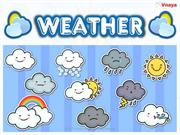 Weather and Its Types