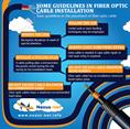 Some Guidelines in Fiber Optic Cable Installation