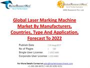 Global Laser Marking Machine Market By Manufacturers, Countries, Type