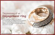 Factors to Consider While Selecting an Engagement Ring