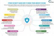 Cyber Security Guidelines for your Website [Infographic]