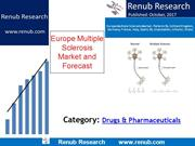 Europe Multiple Sclerosis Market and Forecast