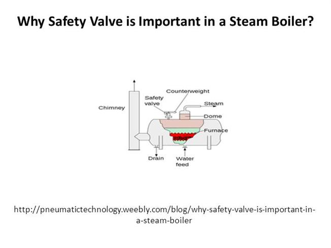 Why Safety Valve is Important in a Steam Boiler |authorSTREAM