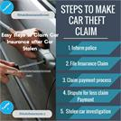 Easy-steps-to-Claim-Car-Insurance-after-Car-Stolen