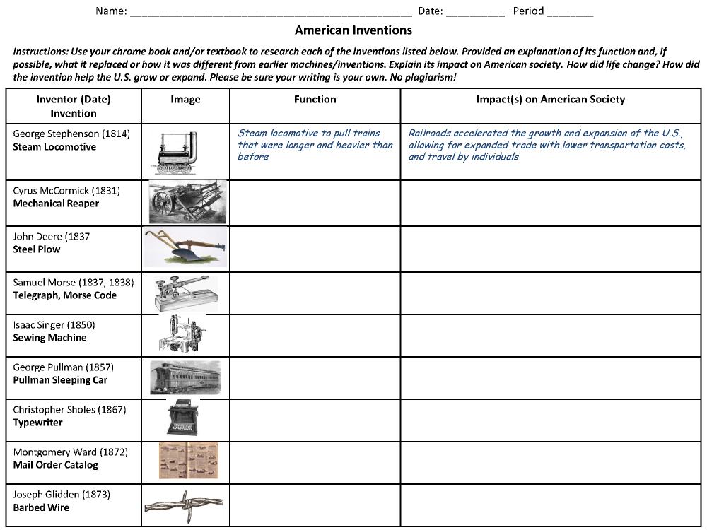 DUP Industrial Revolution - Inventions Graphic Organizer