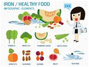 Iron and Healthy Food