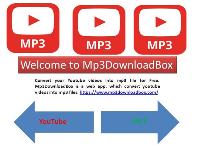 Download Your Favorite Songs from Youtube in MP3 |authorSTREAM