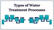 Types of Water Treatment Processes
