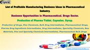 List of Profitable Manufacturing Business Ideas........
