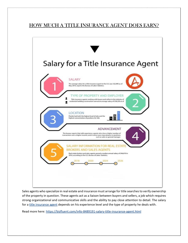 How Much a Title Insurance Agent Does Earn  authorSTREAM