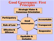 Good Governance diagram