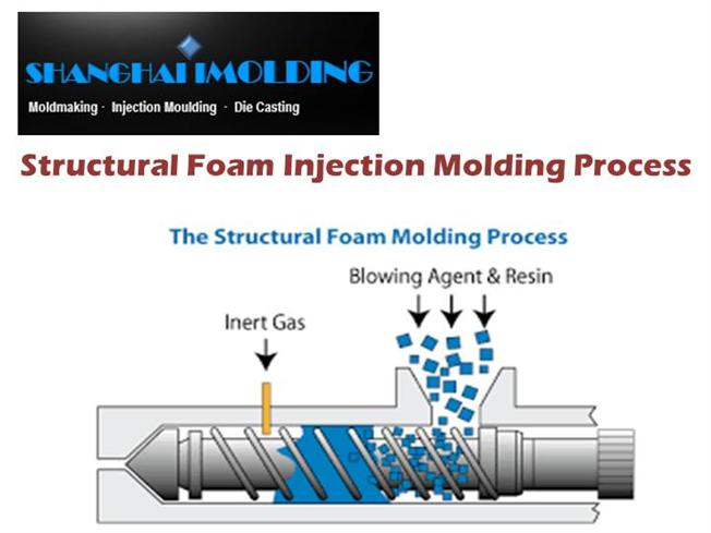 KEY BENEFITS of the STRUCTURAL FOAM INJECTION MOLDING