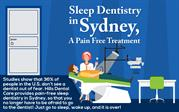 Sleep Dentistry in Sydney, A Pain Free Treatment