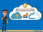 How Private-Hybrid Clouds Improve Business Outcomes