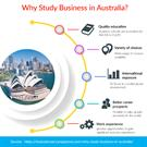 Why Study Business in Australia- CanApprove