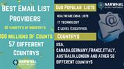 Best Email List Providers
