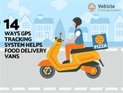 14 Ways GPS Tracking System Helps Food Delivery Businesses